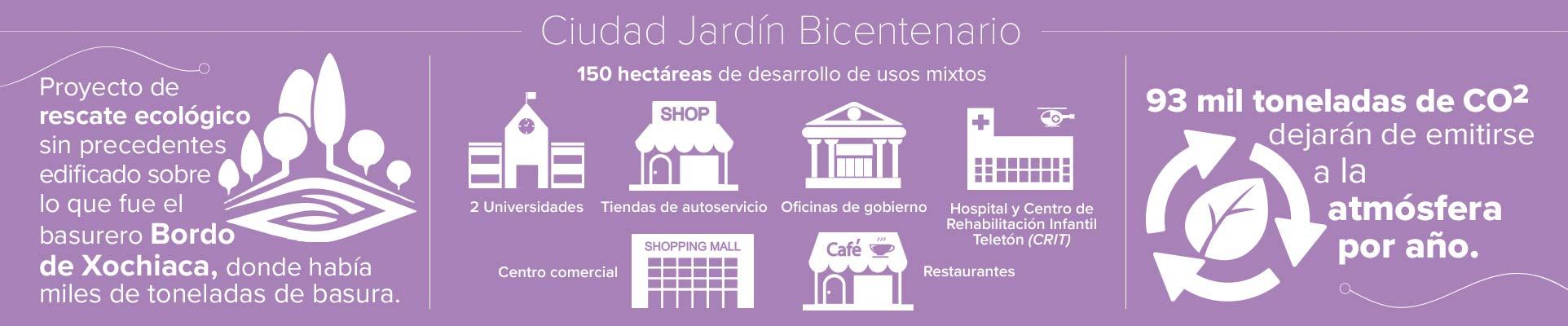 Ciudad Jardín Bicentenario