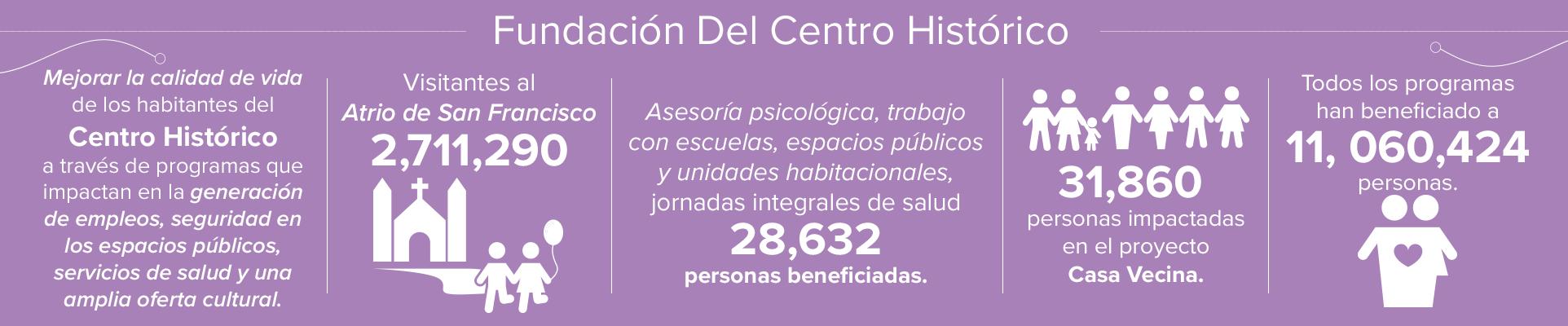 Fundación del Centro Histórico