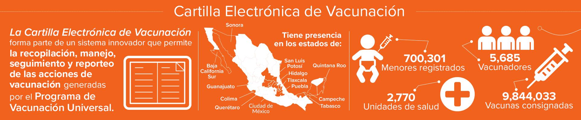 Cartilla Electrónica de Vacunación