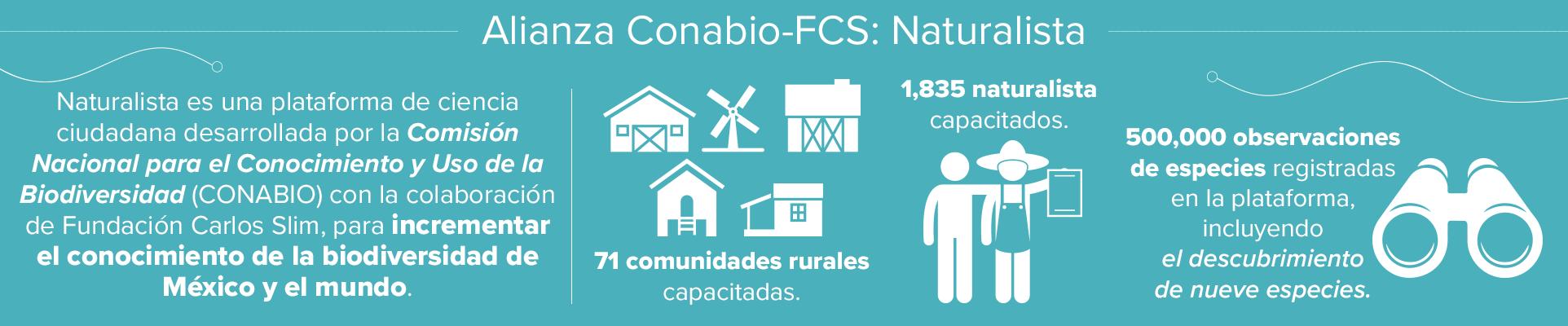 Alianza Conabio – FCS: Naturalista